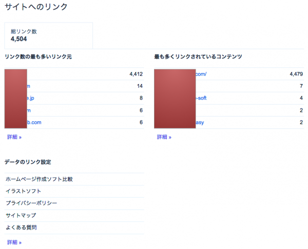 サイトリンクデータの図