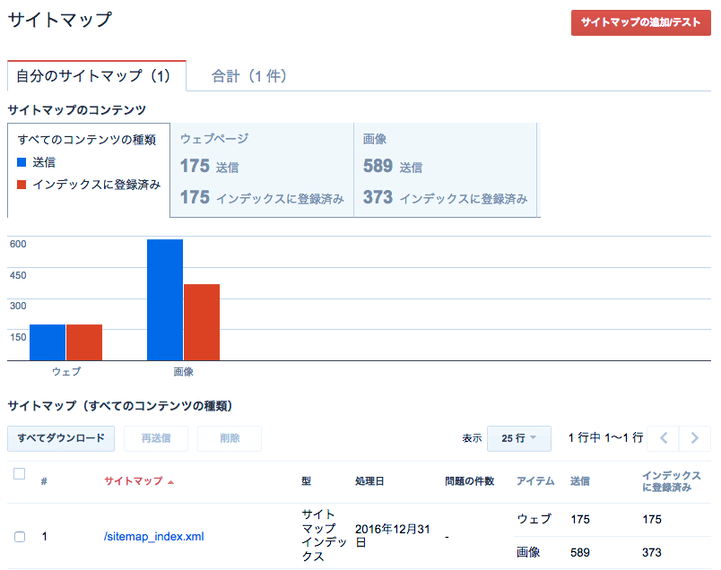 サーチコンソール search console の見方 初心者編